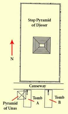 Layout of Tombs A and B, Royal Tombs of the 2nd Dynasty at Saqqara