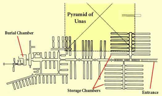 Floor Plan of Tomb B, a 2nd Dynasty Royal Tomb at Saqqara in Egypt
