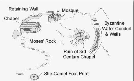 the sacred Mount Sinai