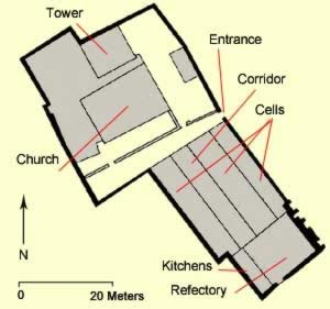 The Ground Plan of the Monastery