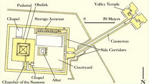 Ground Plan of the Sun Temple of Niuserre