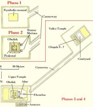 Three Phases of the Ground plan of the Sun Temple of Userkaf