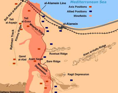 The al-Alamein Battlefield