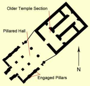Temple Ground Plan