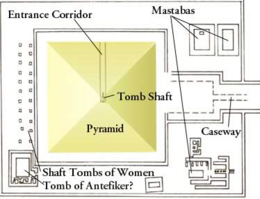 Ground Plan of Amenemhet I's Pyramid at Lisht in Egypt