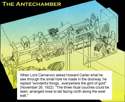 Diagram of the Antechamber