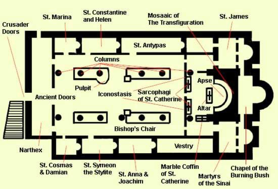 Plan of the main church in the Monastery of St. Catherine