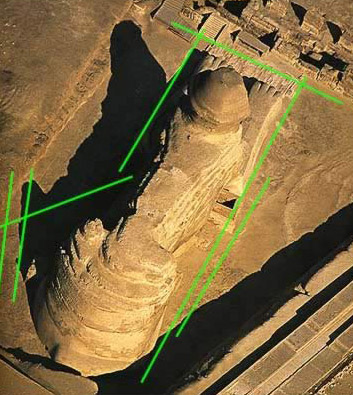 Paths explored around the Sphinx for the Sphinx Project of ARE (Conducted by SRI)