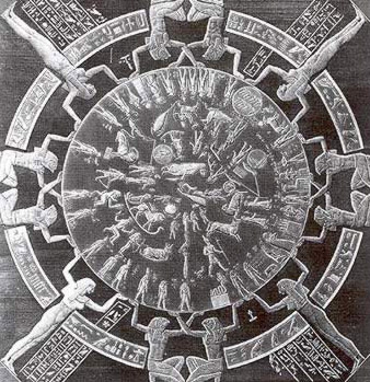 The well known zodiac