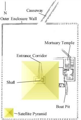 Ground Plan of the Pyramid of Djedefre at Abu Rawash in Egypt