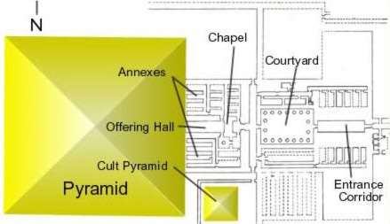 Plan of The Pyramid of Djedkare at South Saqqara in Egypt