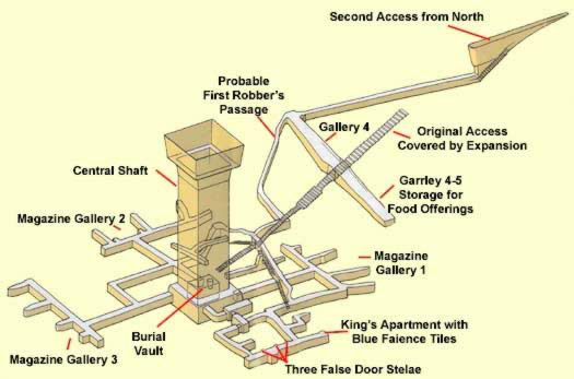 The step pyramid of djoser at saqqara in egypt the primary pyramid structure - Faience corridor ...
