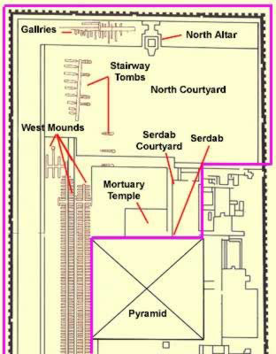Ground Plan of the northern part of the Step Pyramid Complex of Djoser at Saqqara