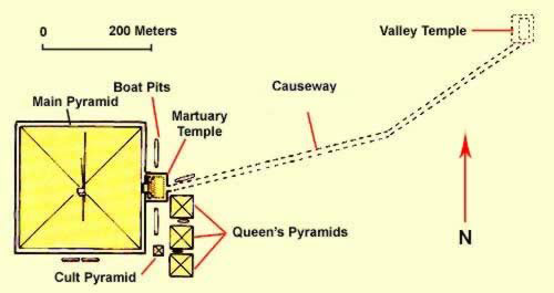 Plan of the Pyramid Complex of Khufu at Giza