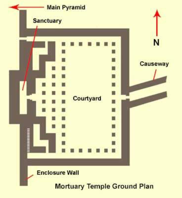 Ground Plan of the Mortuary Temple