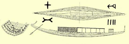 Signs showing the prow, stern, port and starboard of Khufu's boat