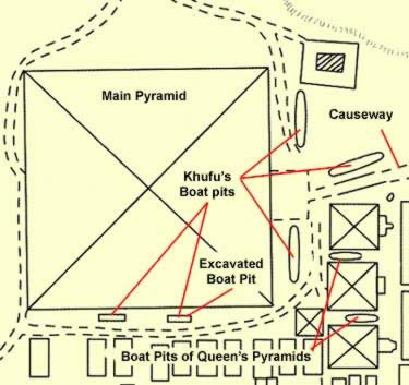 Plan of Khufu's pyramid complex showing the location of boat pits