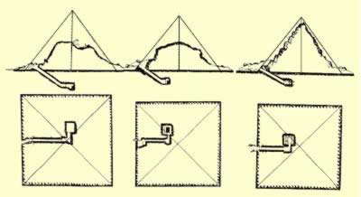Plan of the Queen's Pyramids, left to right, G 1a, G 1b and G 1c
