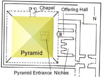 Plan of the Pyramid Complex of Iput I
