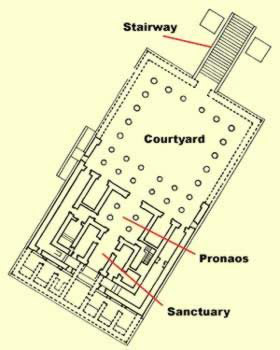 Plan of the Temple Proper of Montu at Karnak