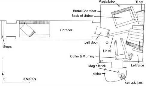 Tomb Layout and Design