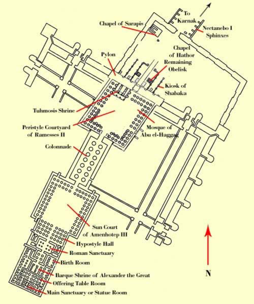 Plan of the Temple of Luxor