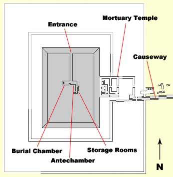 Layout of the Mastaba Tomb of King Shepseskafat Saqqara in Egypt