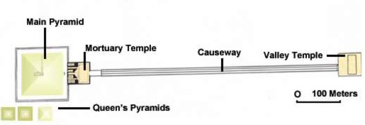 Layout of the whole pyramid complex