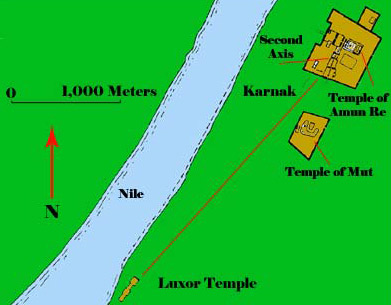 The orientation of the Temple of Amun and Mut at Karnak and the Luxor Temple to the south