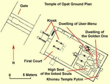 Ground Plan of the Opet Temple at Karnak