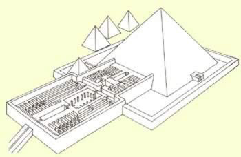 A drawing of the layout of The Pyramid complex of Pepi I at South Saqqara in Egypt