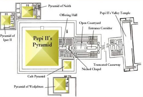 Layout of Pepi II's valley temple, pyramid and his queens' pyramids