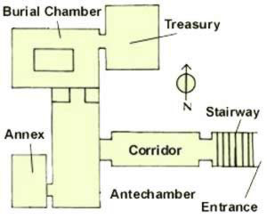 For more information on King Tutankhamun's tomb, click on a room.