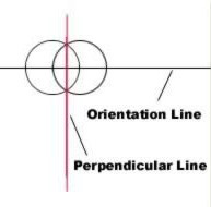 Another method used to find a perpendicular line for the construction of pyramids