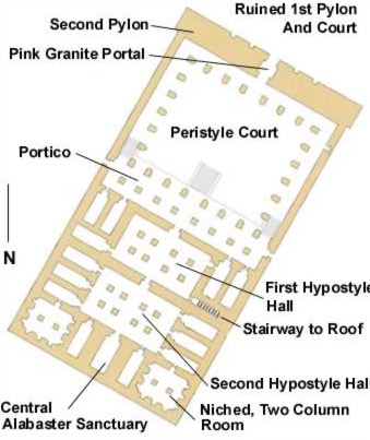 The ground plan of Ramesses II's Temple at Abydos