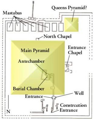 Ground Plan of the Pyramid of Senusret II at Lahun in Egypt