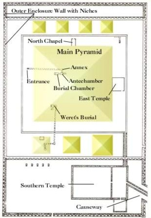 Plan of Senusret  III's Pyramid Complex at Dahshur