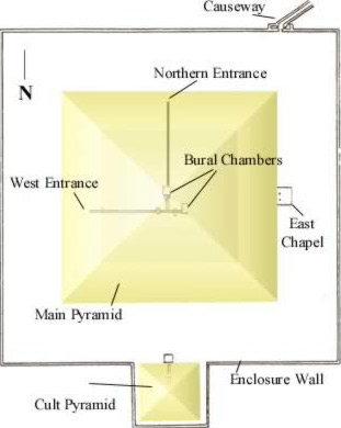 Ground plan of the Bent Pyramid itself