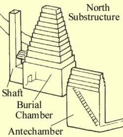 The substructure of the Bent Pyramid, including the Burial Chamber