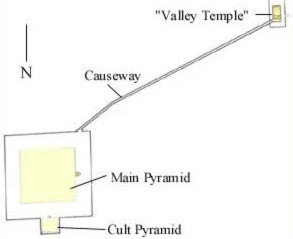 The ground plan of the Bent Pyramid at Dahshur in Egypt