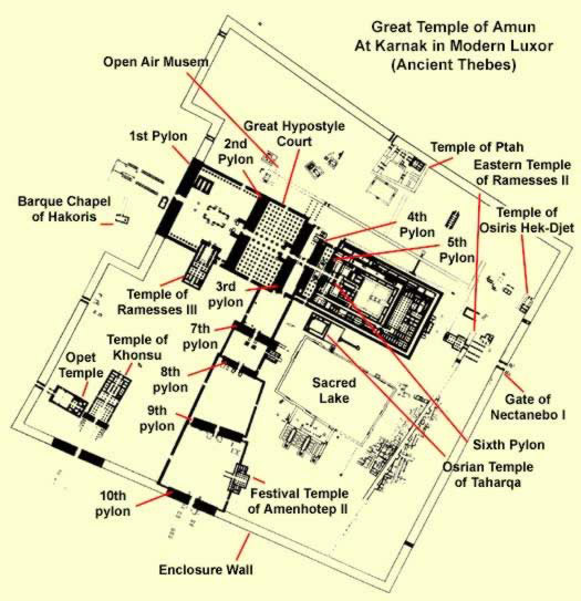 A map of the Karnak