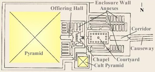 Ground Plan of the Pyramid of Unas (Unis) at Saqqara in Egypt