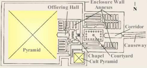 Layout of the Pyramid of Unis at Saqqara in Egypt