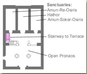 Ground Plan of the Ptolemaic (Greek) Temple of Hathor on the West Bank at Luxor